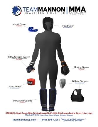 MMA Class Equipment