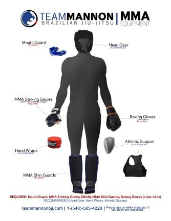 MMA Class Equipment